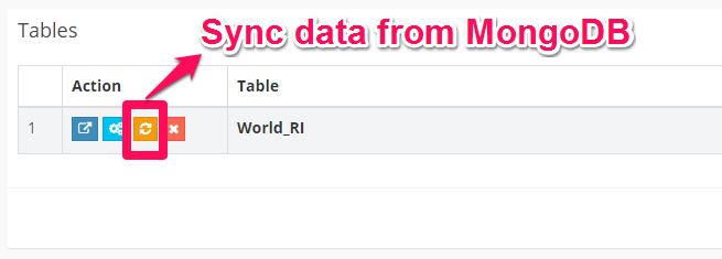 Sync data from MongoDB