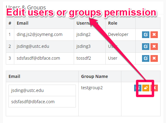 Edit users or user groups permission